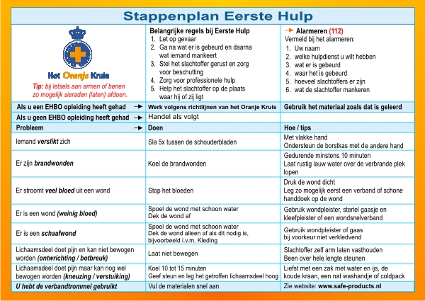 Stappenplan EHBO (stroomdiagram) A6   400129: www.safe-products.nl/contents/nl/p825.html